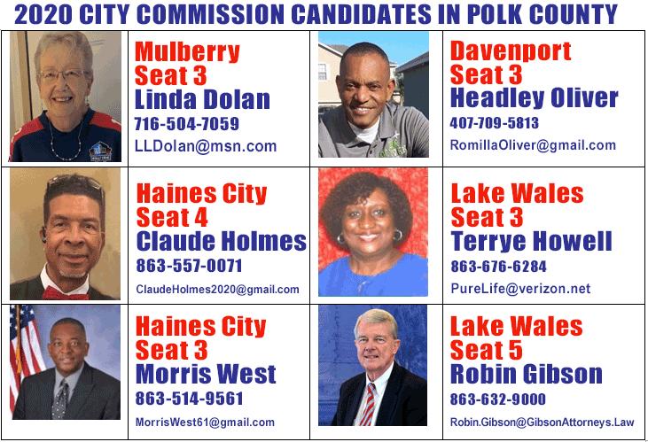 2020 Municipal Candidates